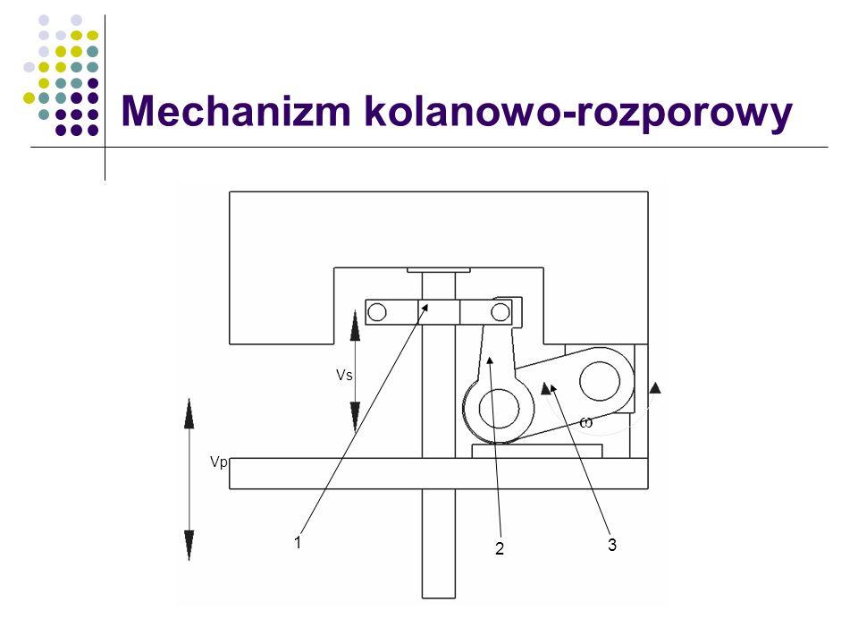 Mechanizm kolanowo-rozporowy