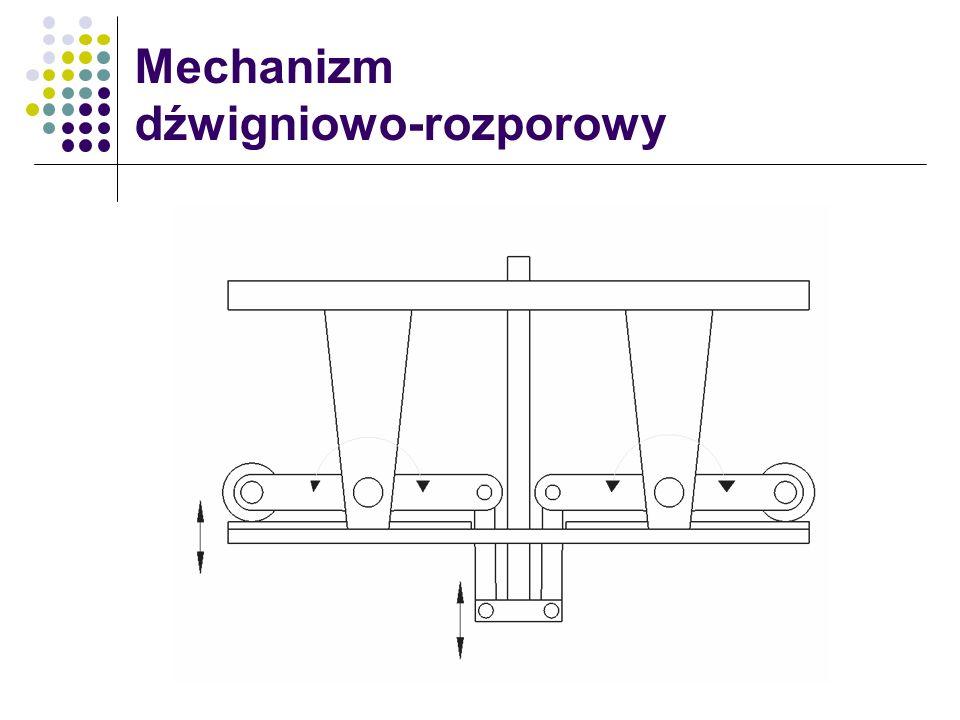 Mechanizm dźwigniowo-rozporowy
