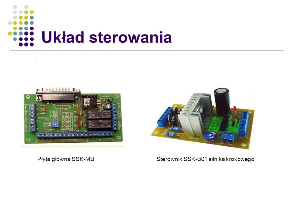 Układ sterowania Płyta główna SSK-MB