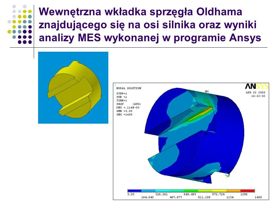 Wewnętrzna wkładka sprzęgła Oldhama znajdującego się na osi silnika oraz wyniki analizy MES wykonanej w programie Ansys