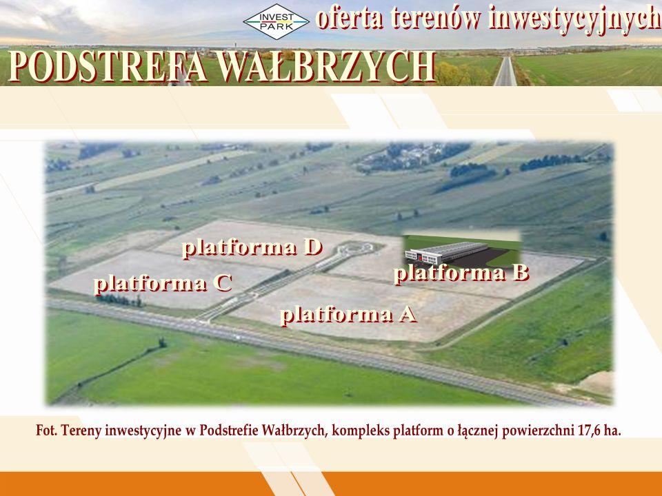 oferta terenów inwestycyjnych