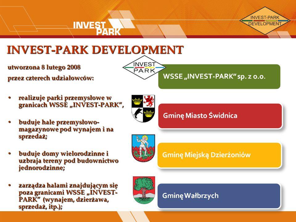INVEST-PARK DEVELOPMENT