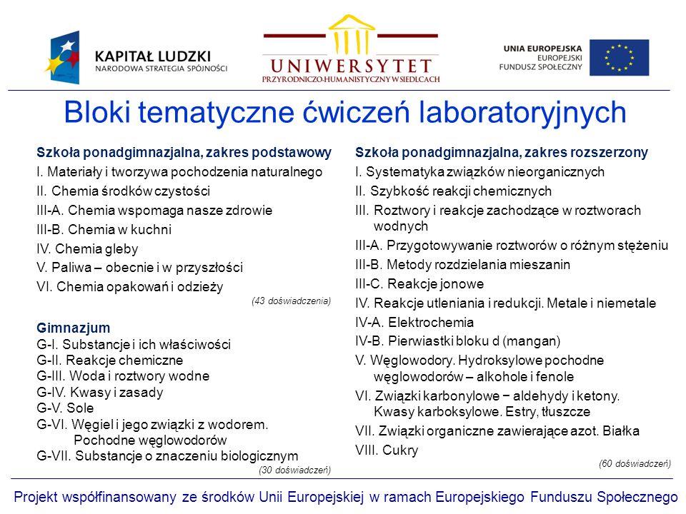 Bloki tematyczne ćwiczeń laboratoryjnych
