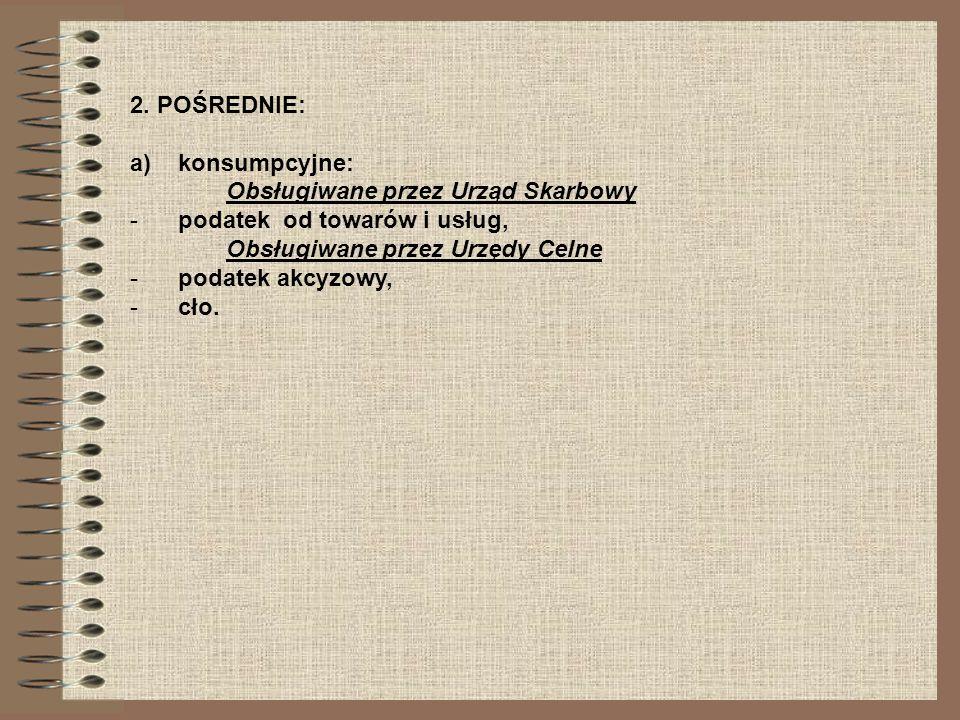 2. POŚREDNIE:konsumpcyjne: Obsługiwane przez Urząd Skarbowy. podatek od towarów i usług, Obsługiwane przez Urzędy Celne.