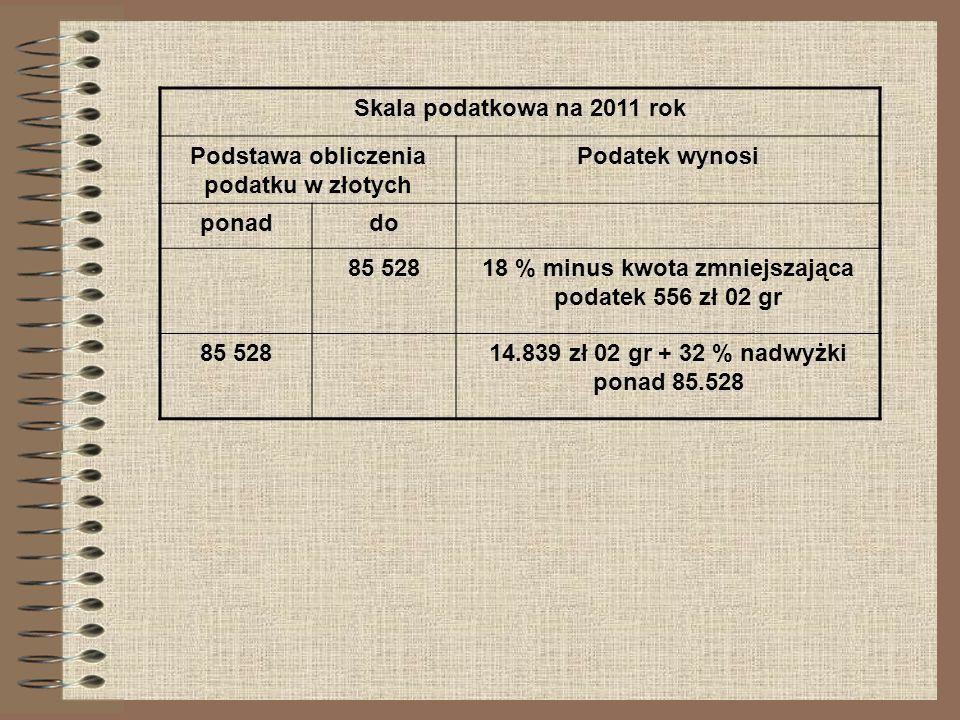 18 % minus kwota zmniejszająca podatek 556 zł 02 gr