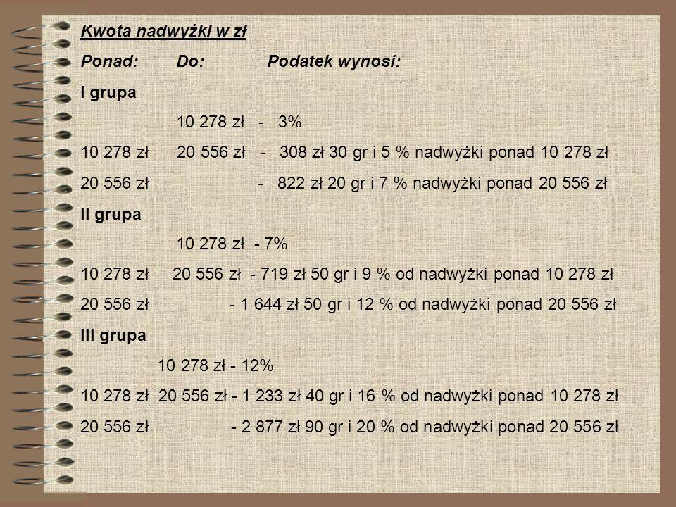 Kwota nadwyżki w zł Ponad: Do: Podatek wynosi: I grupa. 10 278 zł - 3%