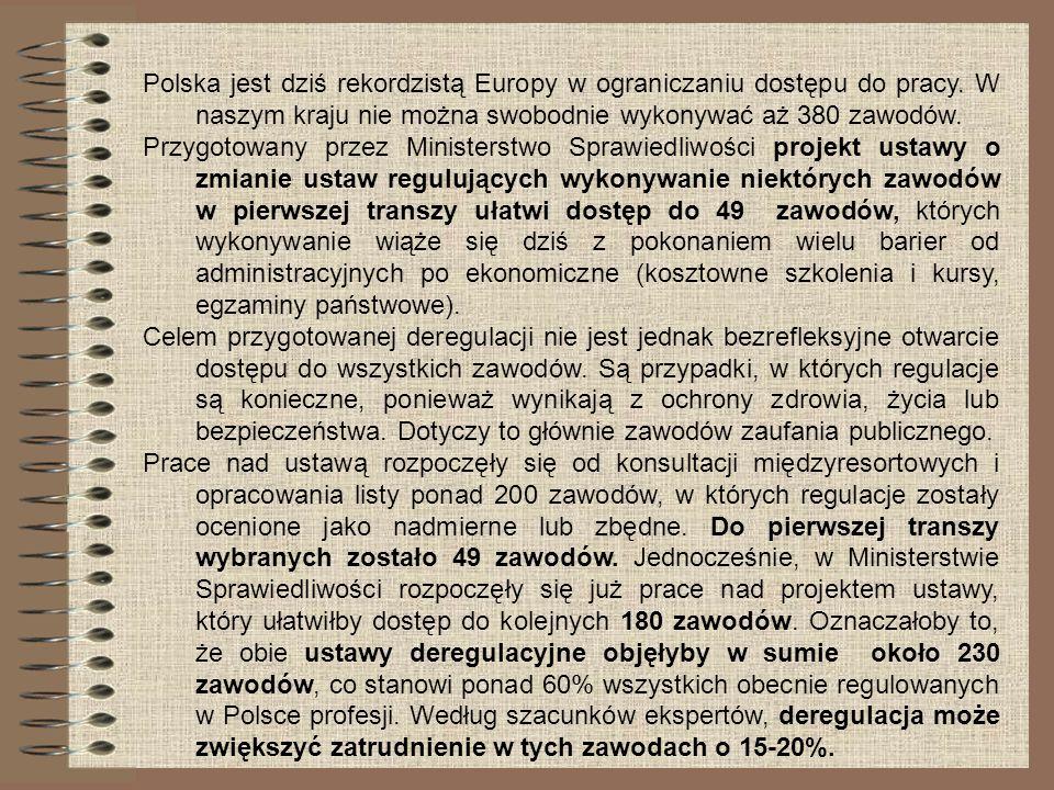 Polska jest dziś rekordzistą Europy w ograniczaniu dostępu do pracy