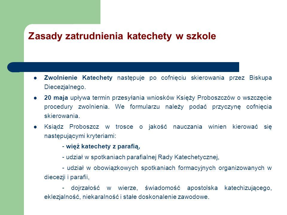 Zasady zatrudnienia katechety w szkole
