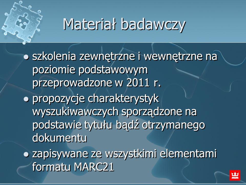 Materiał badawczy szkolenia zewnętrzne i wewnętrzne na poziomie podstawowym przeprowadzone w 2011 r.