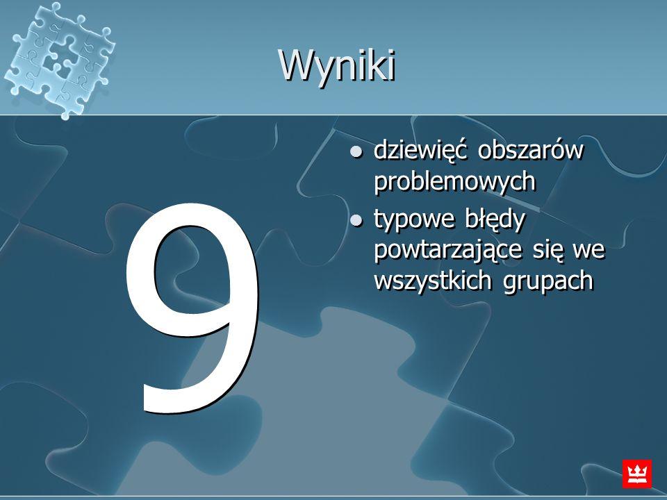 9 Wyniki dziewięć obszarów problemowych