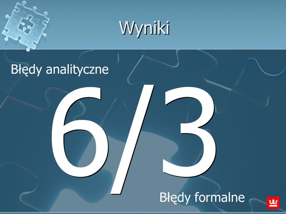 Wyniki 6/3 Błędy analityczne Błędy formalne