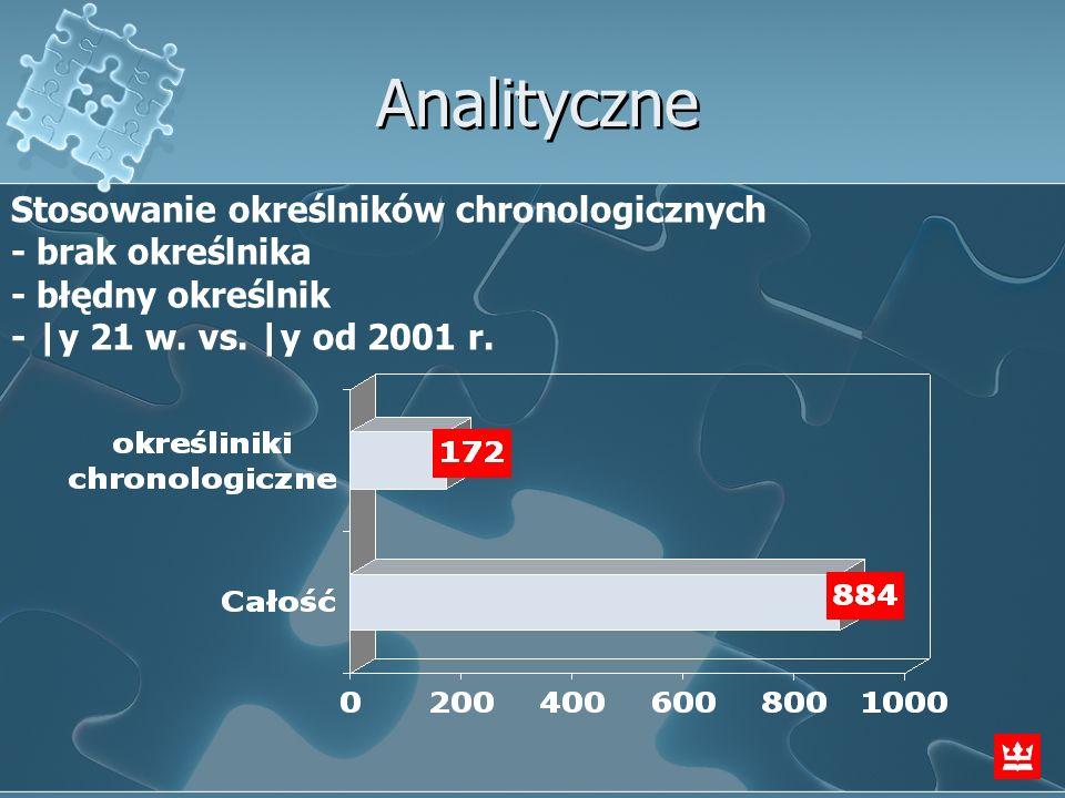 Analityczne Stosowanie określników chronologicznych - brak określnika - błędny określnik - |y 21 w.