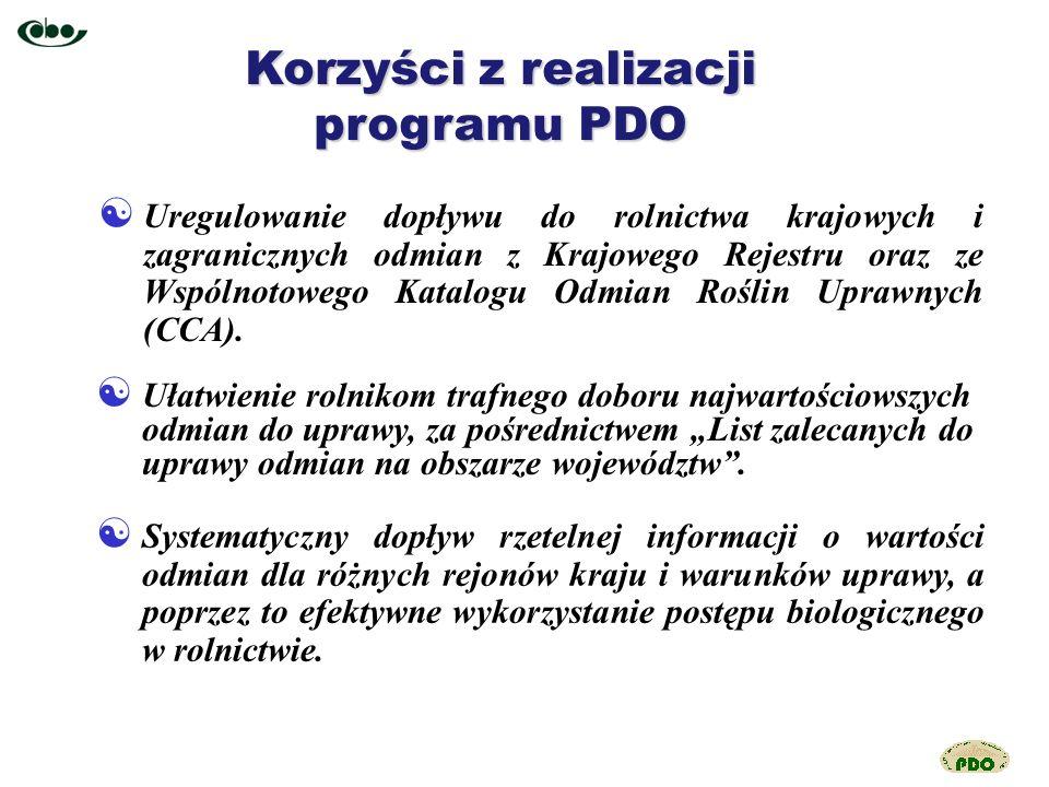 Korzyści z realizacji programu PDO