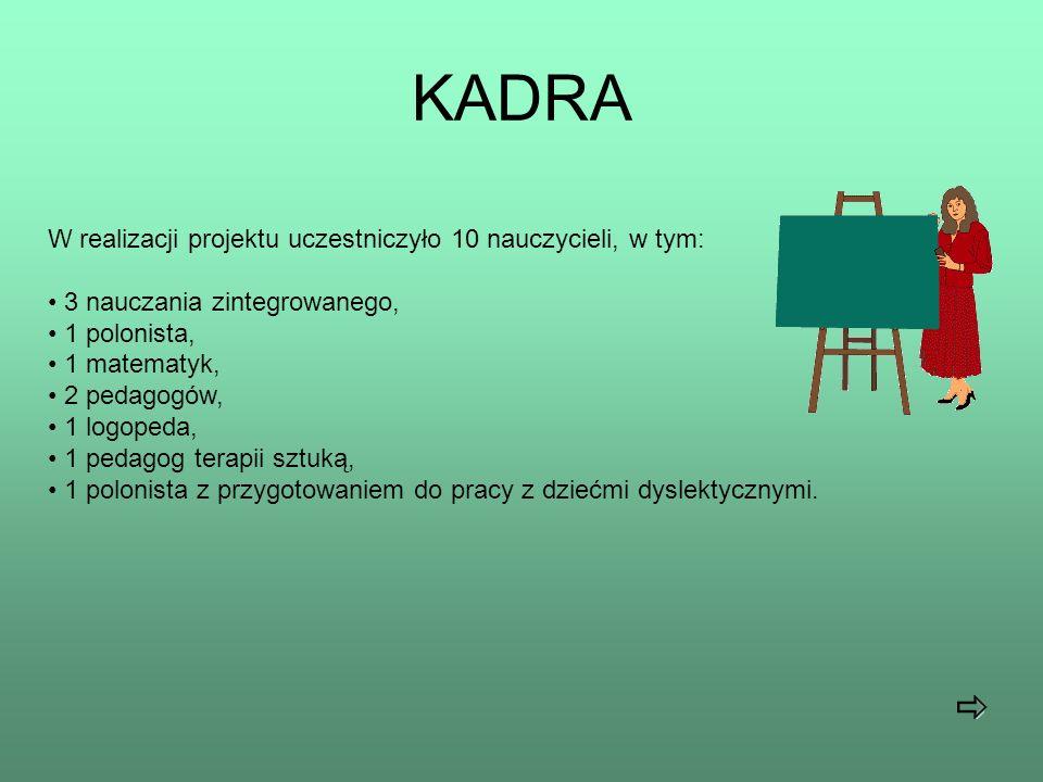 KADRA W realizacji projektu uczestniczyło 10 nauczycieli, w tym: