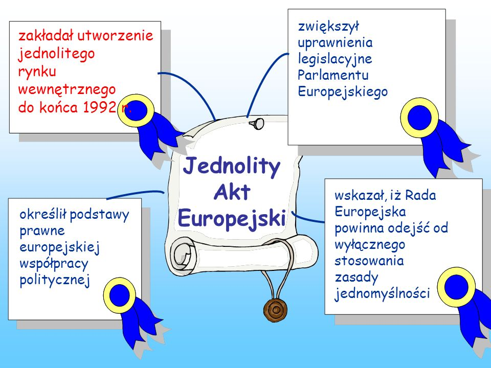 Jednolity Akt Europejski