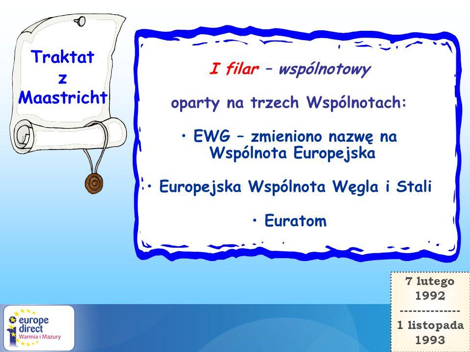 Traktat z Maastricht I filar – wspólnotowy