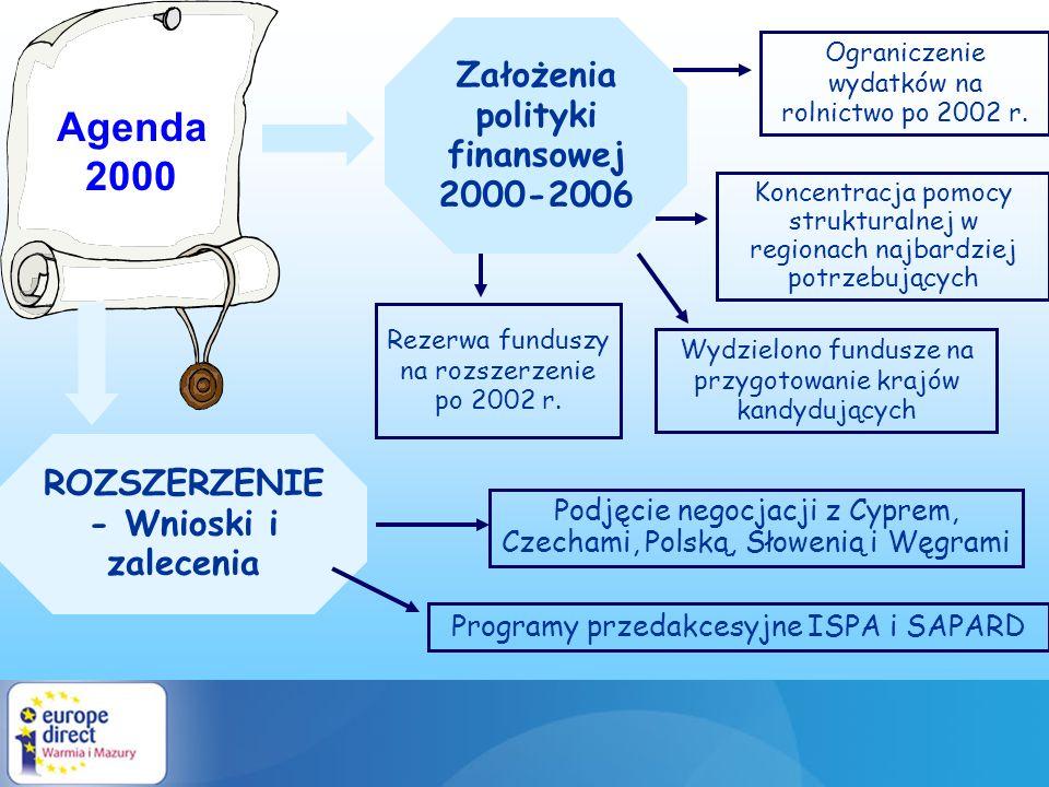 Agenda 2000 Założenia polityki finansowej 2000-2006