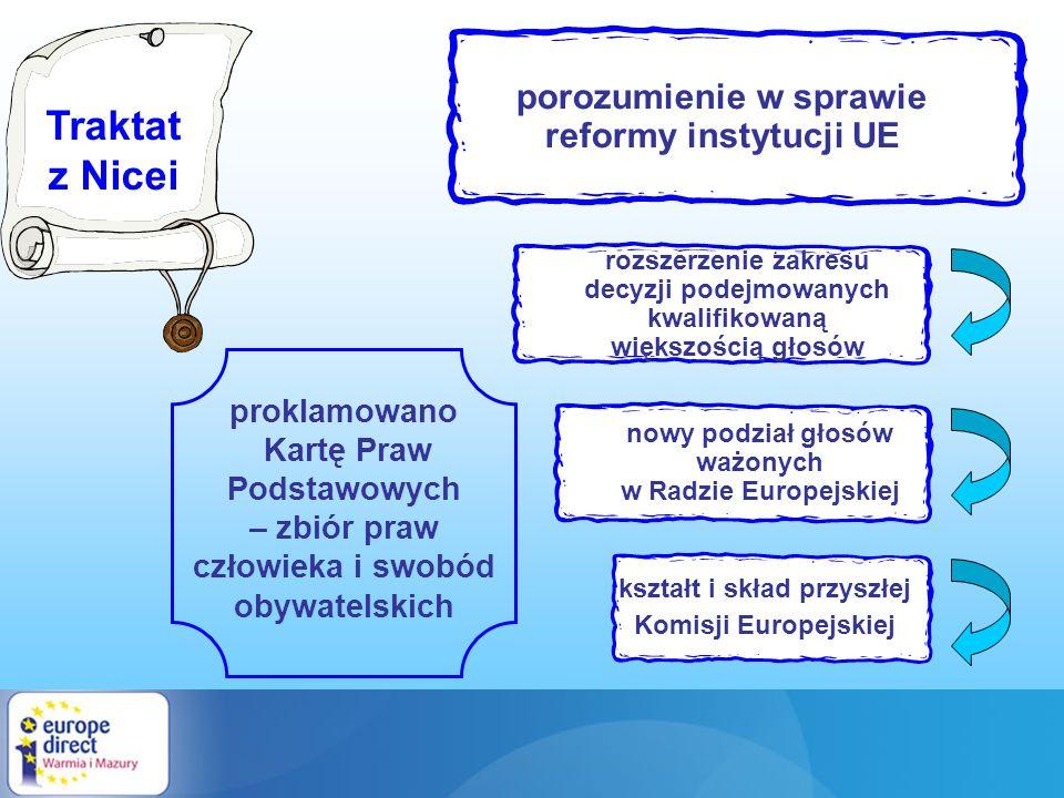 Traktat z Nicei porozumienie w sprawie reformy instytucji UE