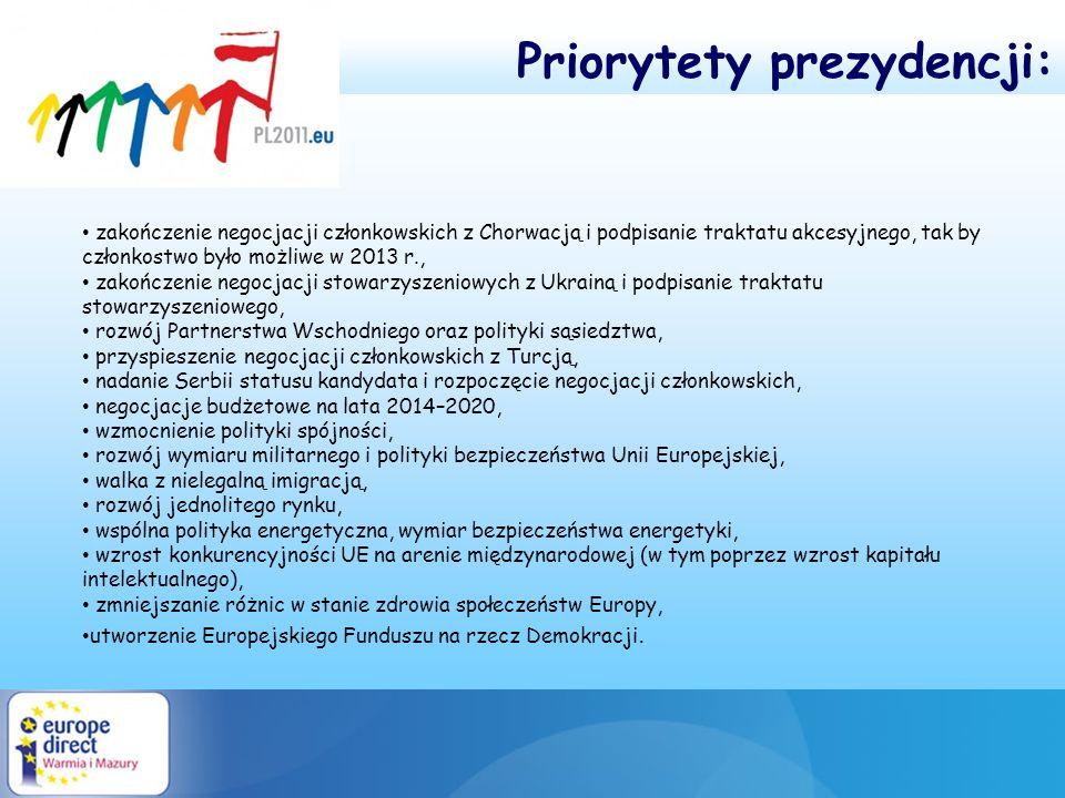 Priorytety prezydencji: