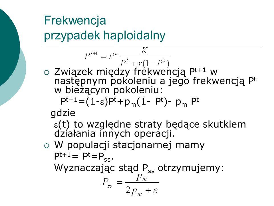 Frekwencja przypadek haploidalny