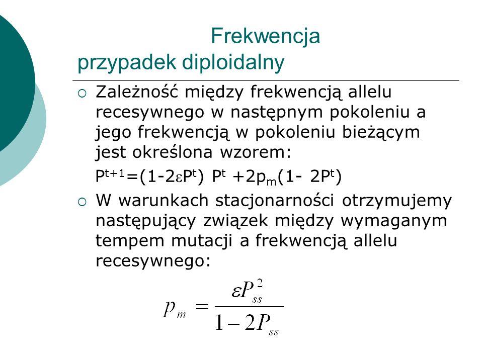 Frekwencja przypadek diploidalny