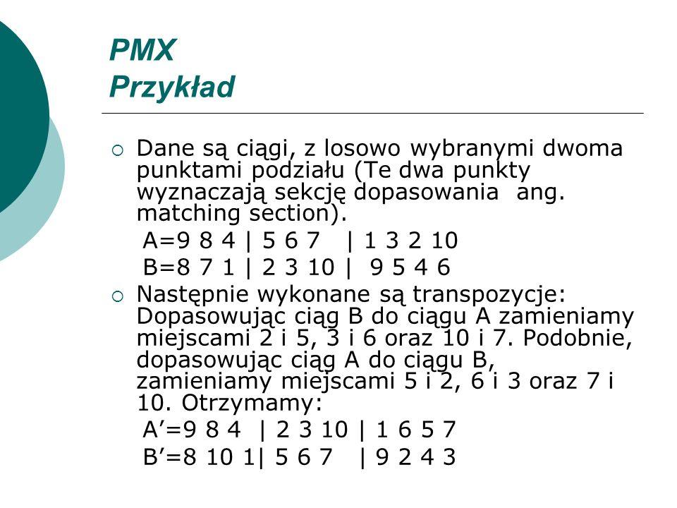 PMX Przykład Dane są ciągi, z losowo wybranymi dwoma punktami podziału (Te dwa punkty wyznaczają sekcję dopasowania ang. matching section).