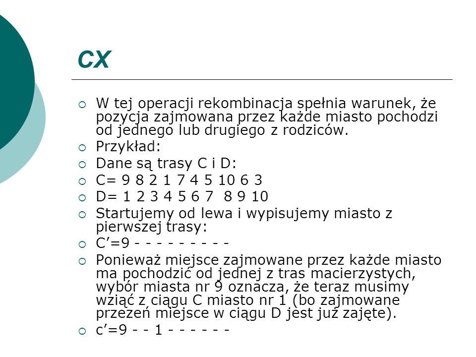 CX W tej operacji rekombinacja spełnia warunek, że pozycja zajmowana przez każde miasto pochodzi od jednego lub drugiego z rodziców.