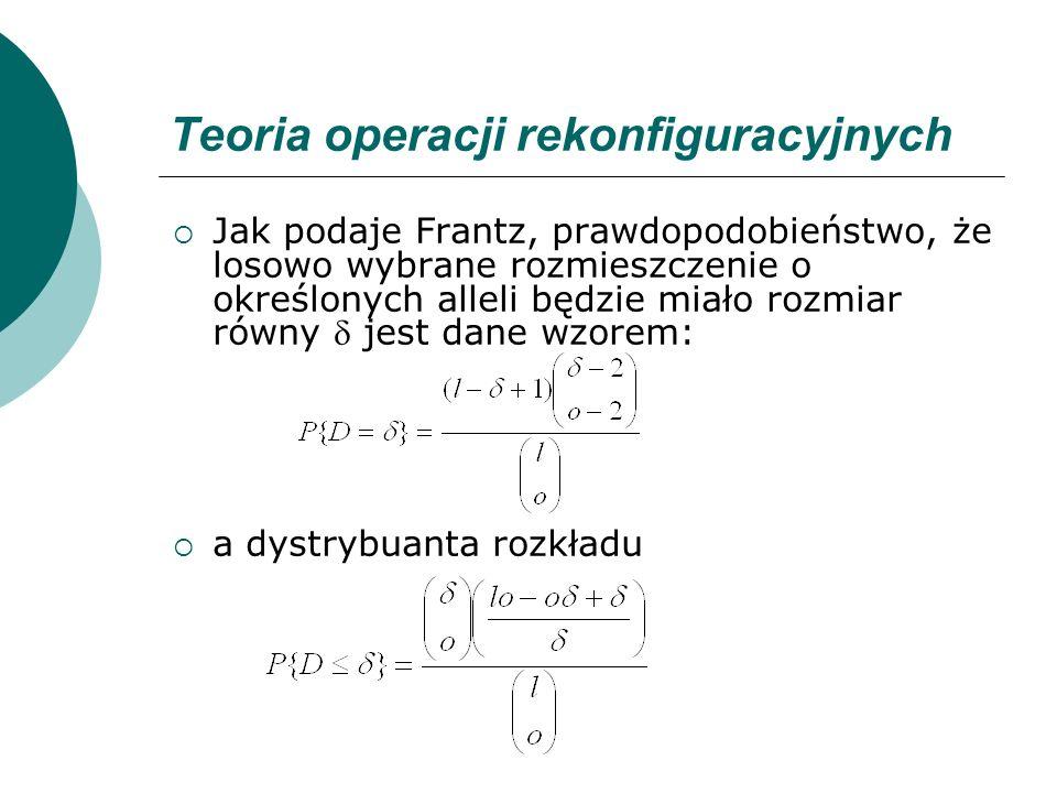 Teoria operacji rekonfiguracyjnych