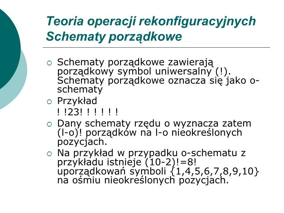 Teoria operacji rekonfiguracyjnych Schematy porządkowe