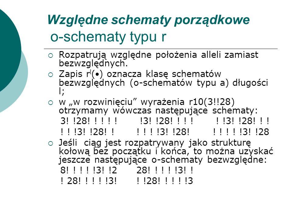 Względne schematy porządkowe o-schematy typu r