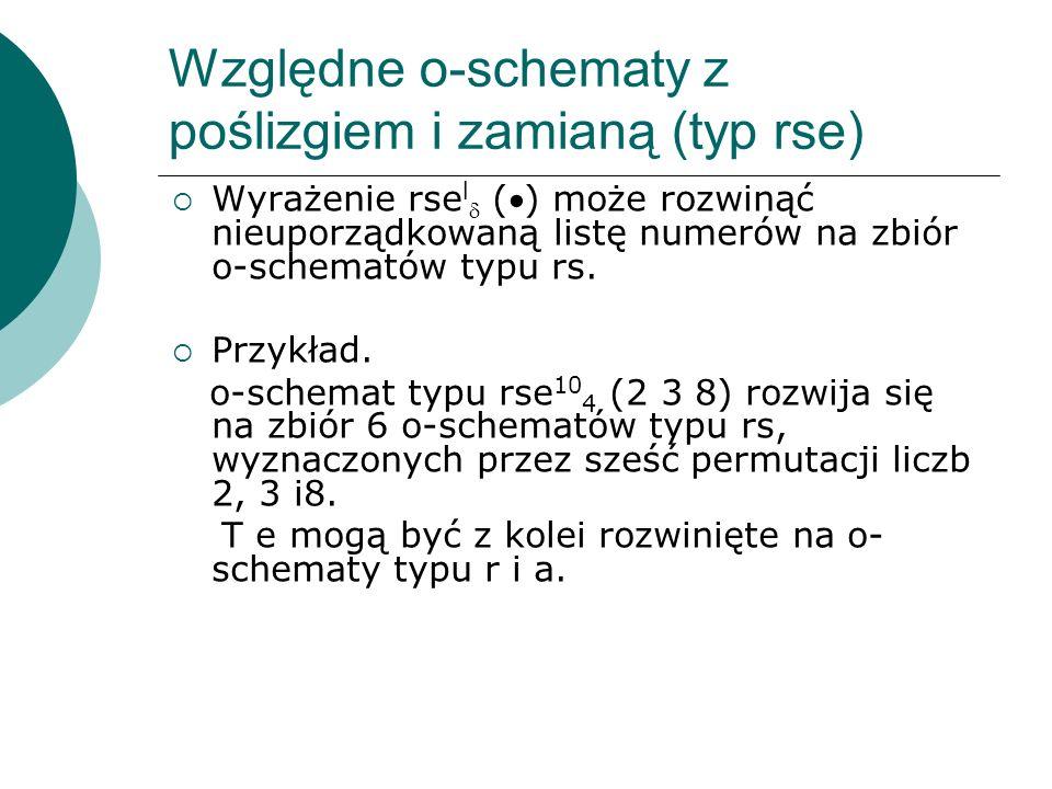 Względne o-schematy z poślizgiem i zamianą (typ rse)