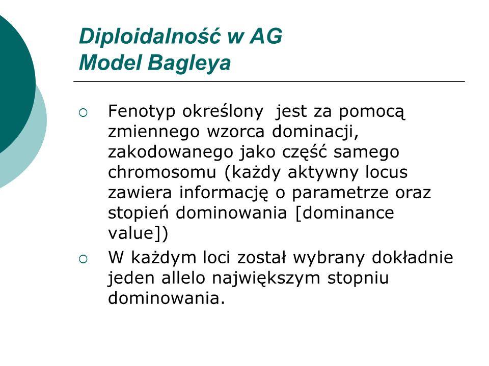 Diploidalność w AG Model Bagleya
