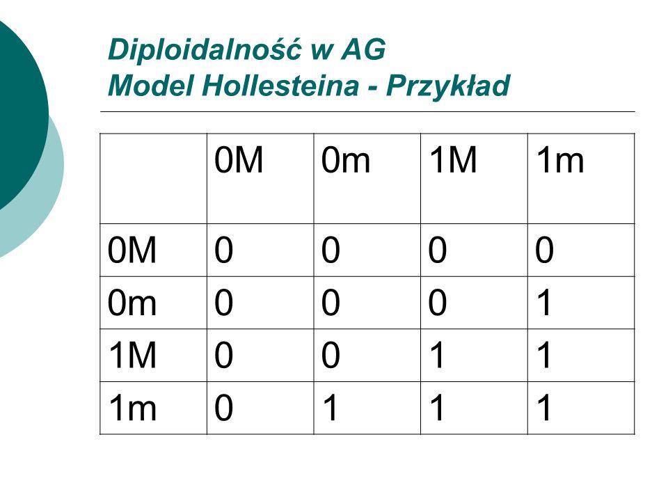 Diploidalność w AG Model Hollesteina - Przykład