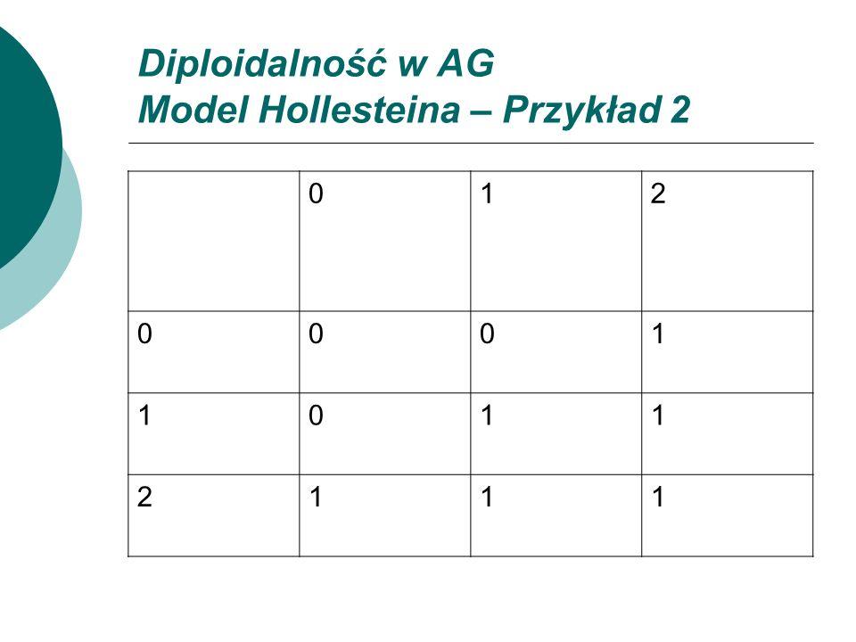Diploidalność w AG Model Hollesteina – Przykład 2