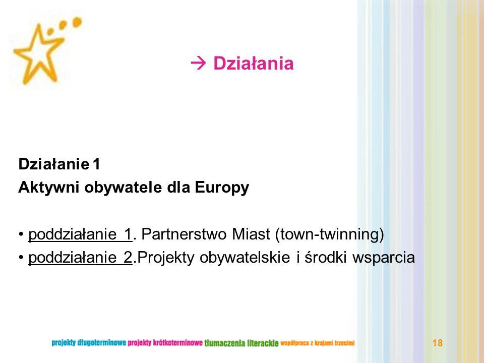  Działania Działanie 1 Aktywni obywatele dla Europy
