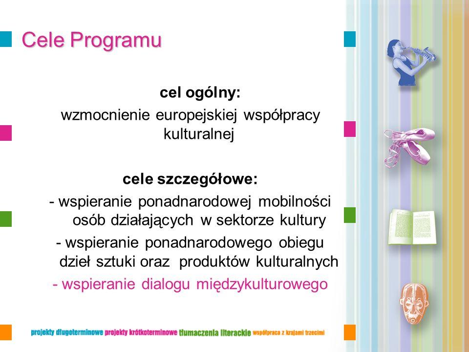Cele Programu cel ogólny: