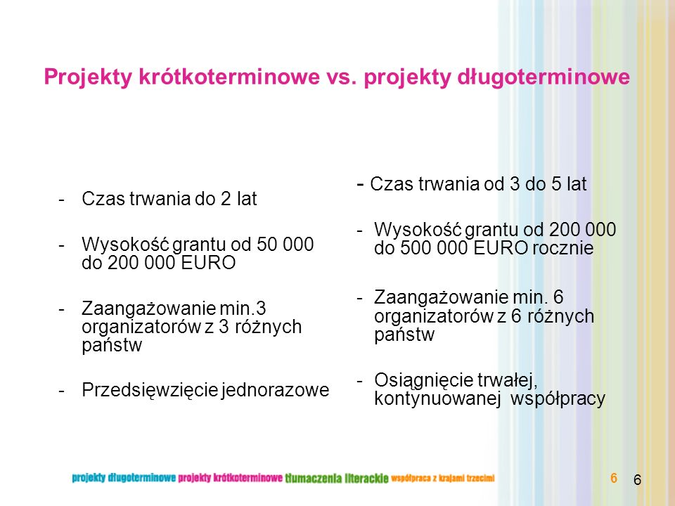 Projekty krótkoterminowe vs. projekty długoterminowe
