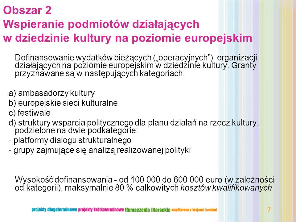 Obszar 2 Wspieranie podmiotów działających w dziedzinie kultury na poziomie europejskim