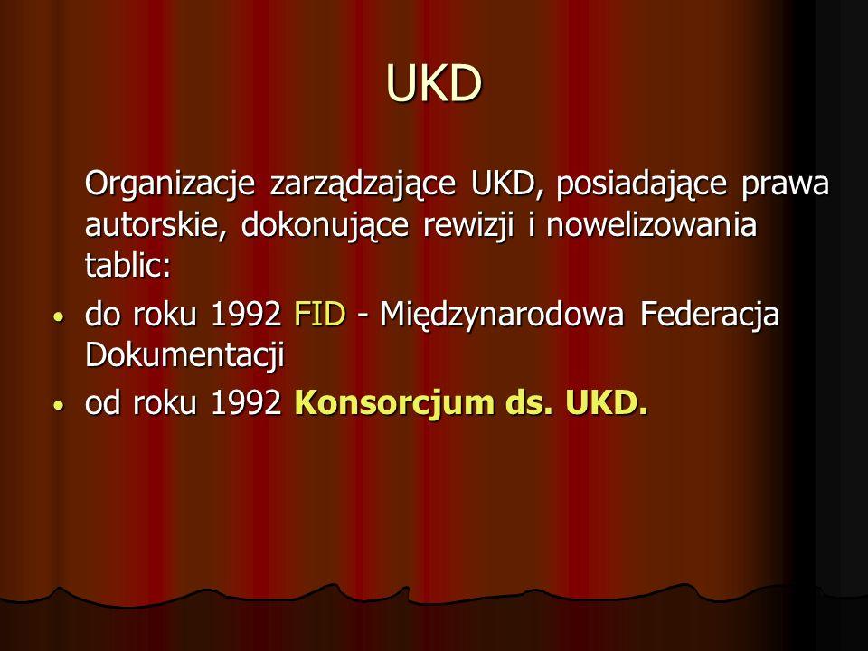 UKD Organizacje zarządzające UKD, posiadające prawa autorskie, dokonujące rewizji i nowelizowania tablic: