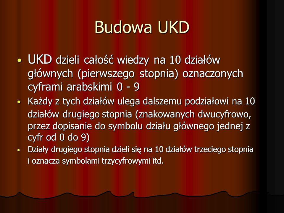 Budowa UKD UKD dzieli całość wiedzy na 10 działów głównych (pierwszego stopnia) oznaczonych cyframi arabskimi 0 - 9.
