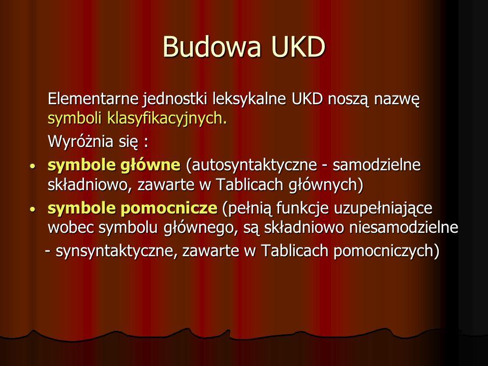 Budowa UKD Elementarne jednostki leksykalne UKD noszą nazwę symboli klasyfikacyjnych. Wyróżnia się :