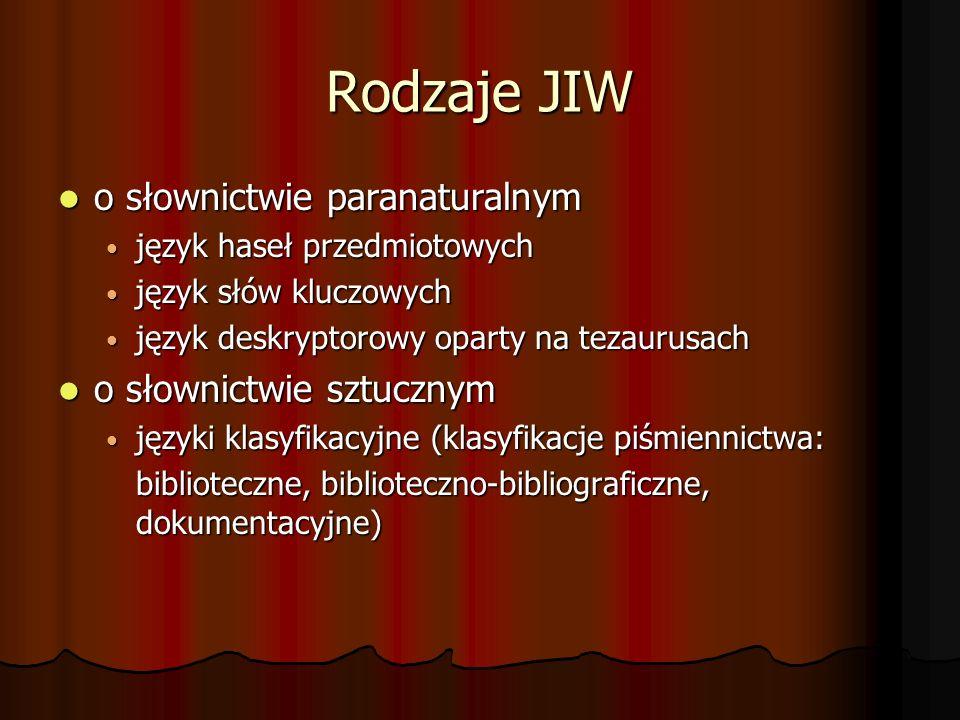 Rodzaje JIW o słownictwie paranaturalnym o słownictwie sztucznym