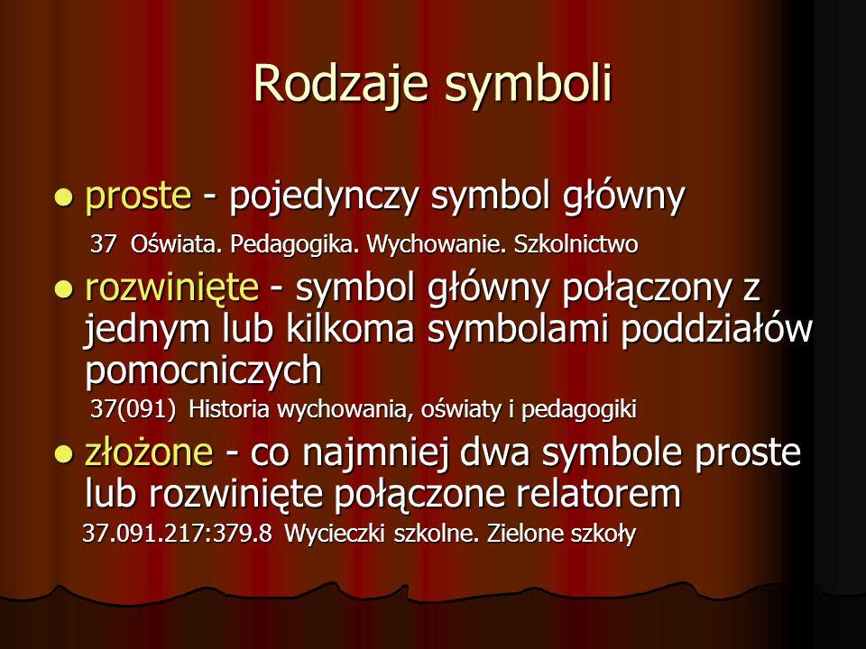 Rodzaje symboli proste - pojedynczy symbol główny