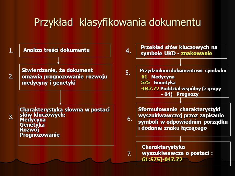 Przykład klasyfikowania dokumentu