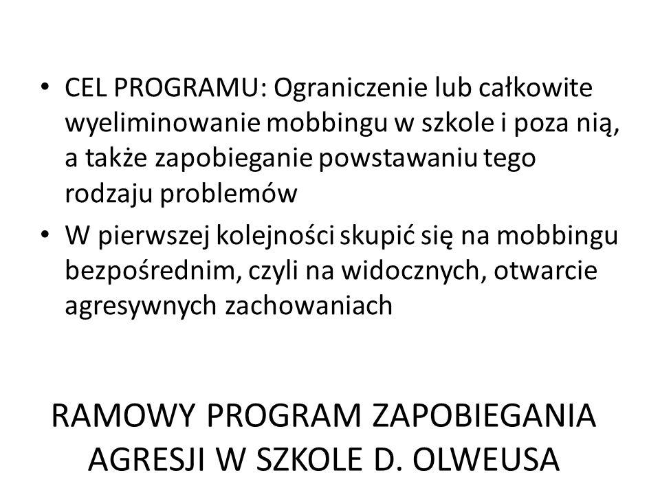 RAMOWY PROGRAM ZAPOBIEGANIA AGRESJI W SZKOLE D. OLWEUSA