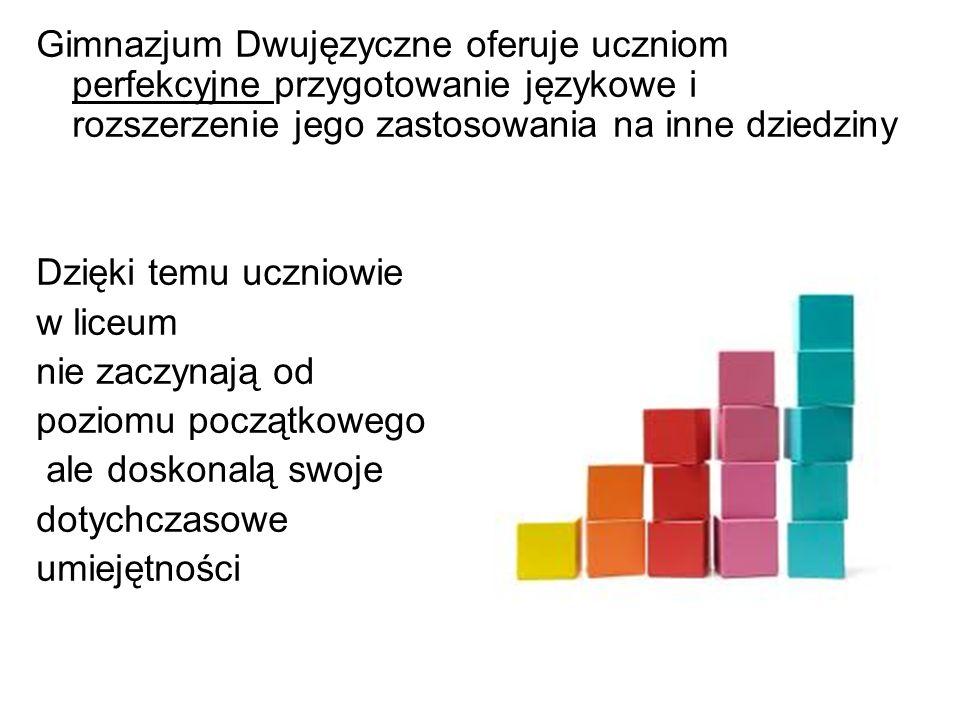 Gimnazjum Dwujęzyczne oferuje uczniom perfekcyjne przygotowanie językowe i rozszerzenie jego zastosowania na inne dziedziny