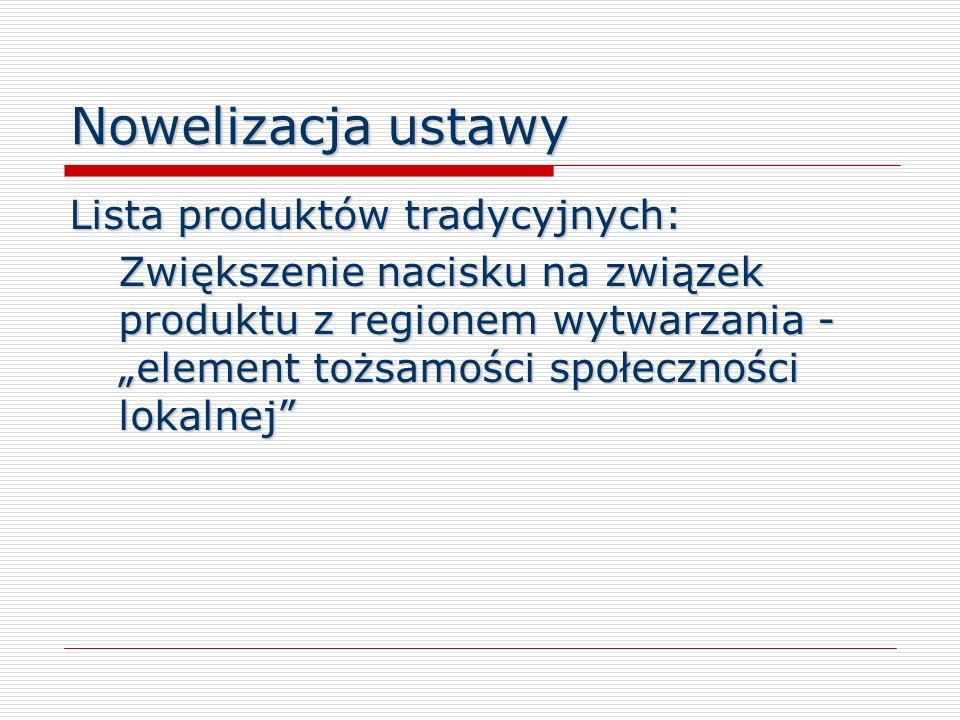 Nowelizacja ustawy Lista produktów tradycyjnych: