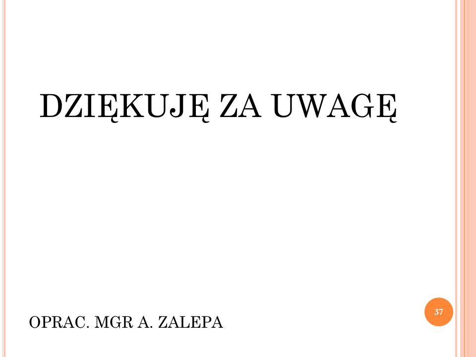 DZIĘKUJĘ ZA UWAGĘ OPRAC. MGR A. ZALEPA