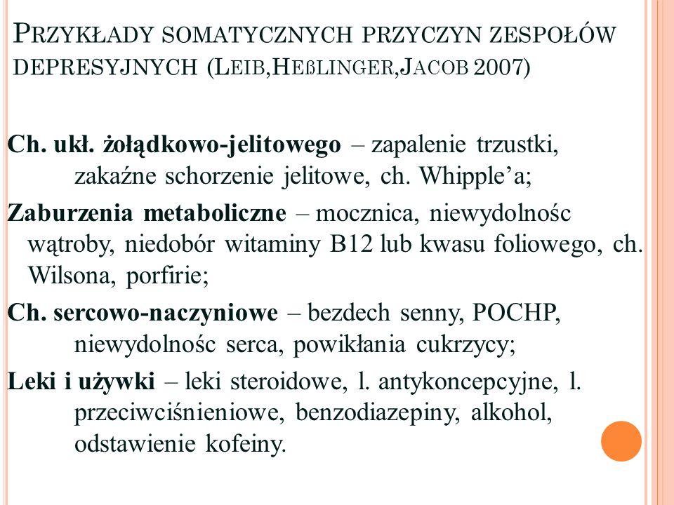 Przykłady somatycznych przyczyn zespołów depresyjnych (Leib,Heßlinger,Jacob 2007)