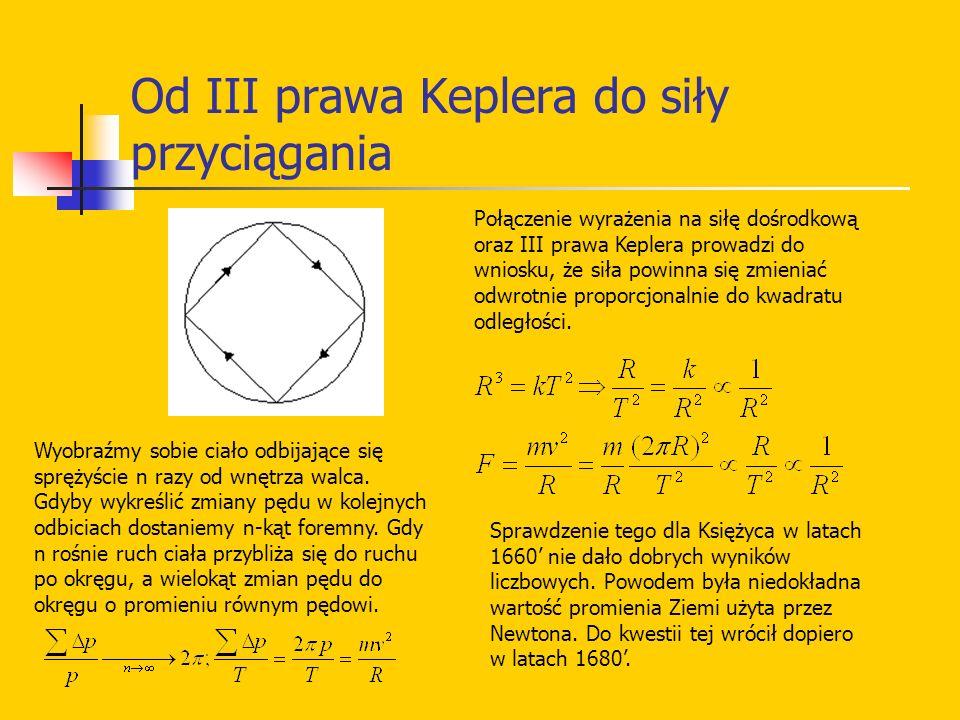 Od III prawa Keplera do siły przyciągania